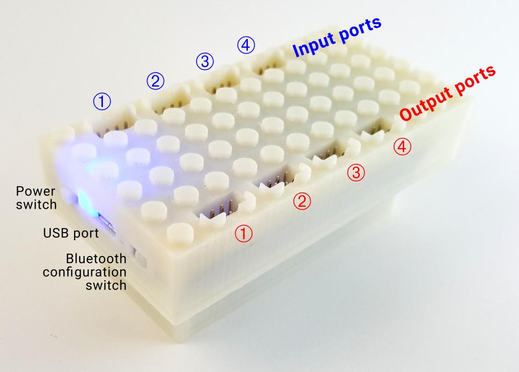 Input / output ports